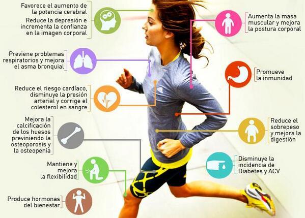 Los beneficios de correr