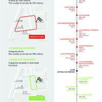 Este domingo se celebra la II edición de la Milla de Ciudad de Cordoba