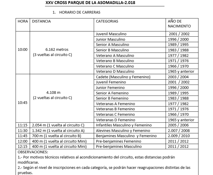 Asomadilla Categoria y horario