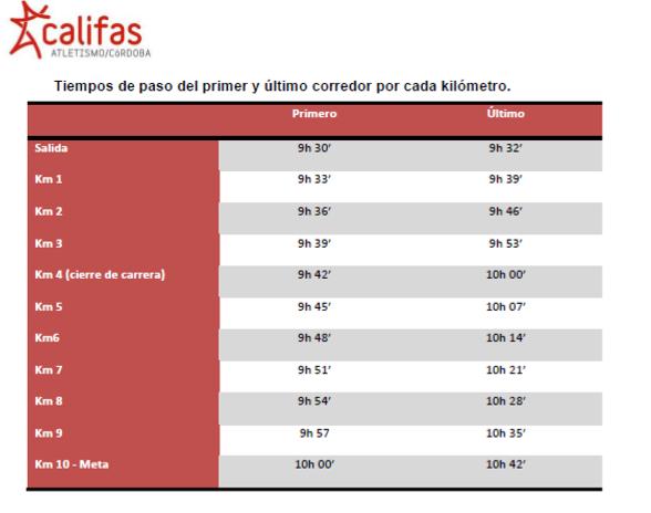 horarios - copia