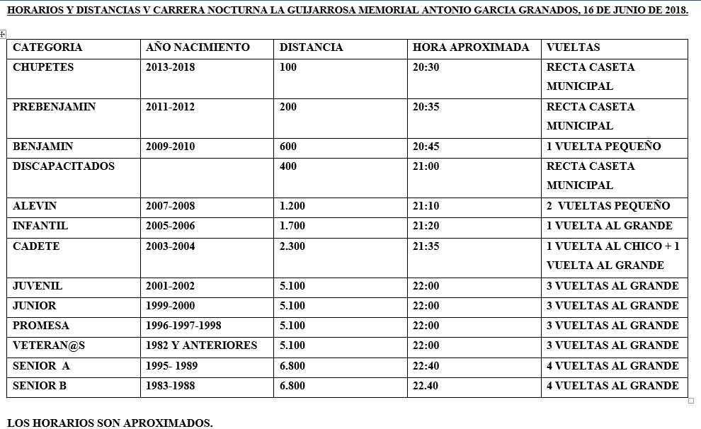 horarios de la Guijarrosa